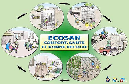 Ecosan_closing_the_loop_poster_by_CREPA